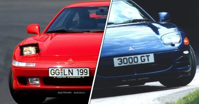 Mitsubishi 3000GT/GTO Buyer's Guide and History
